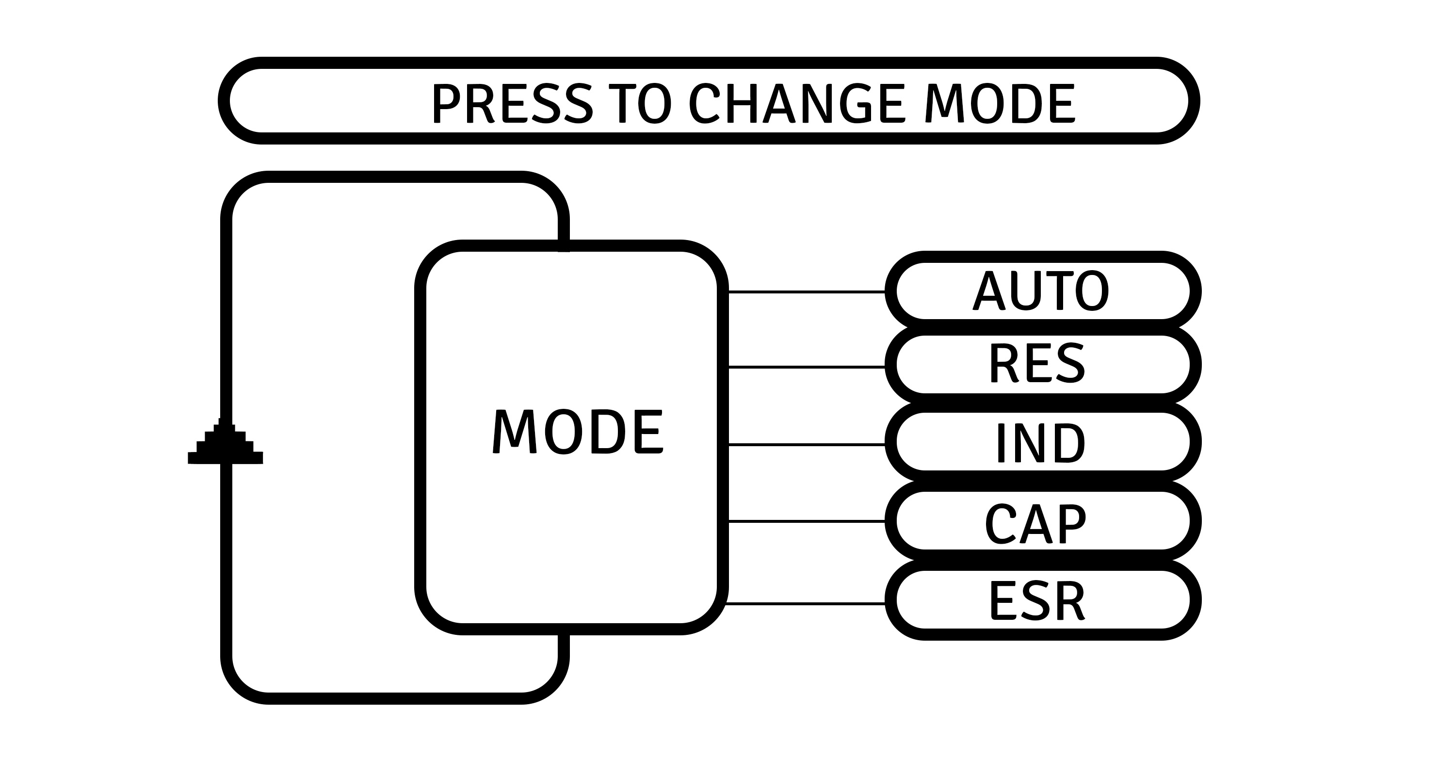 Available modes on the Colibri models